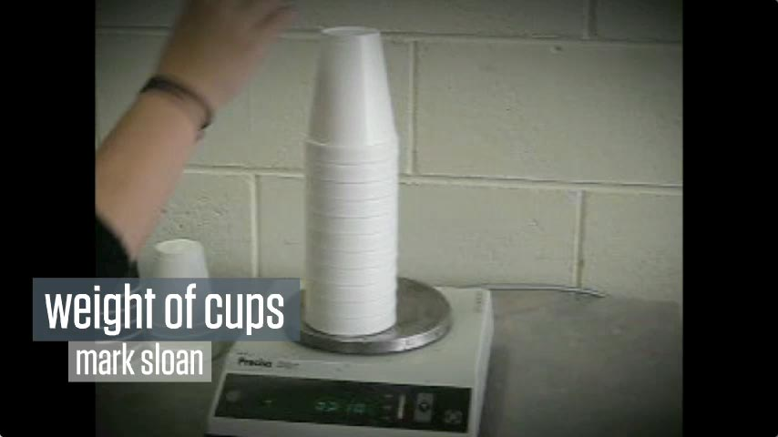 Weight of Cups